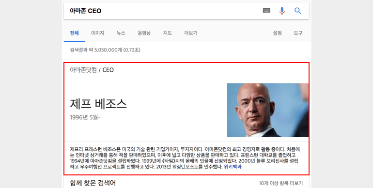 구글에서 CEO 찾기