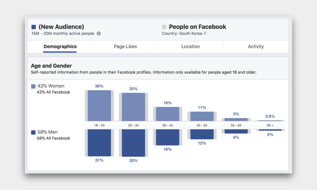 페이스북 청중확인하기