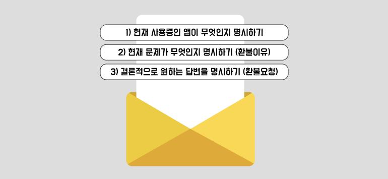 구글환불 2회